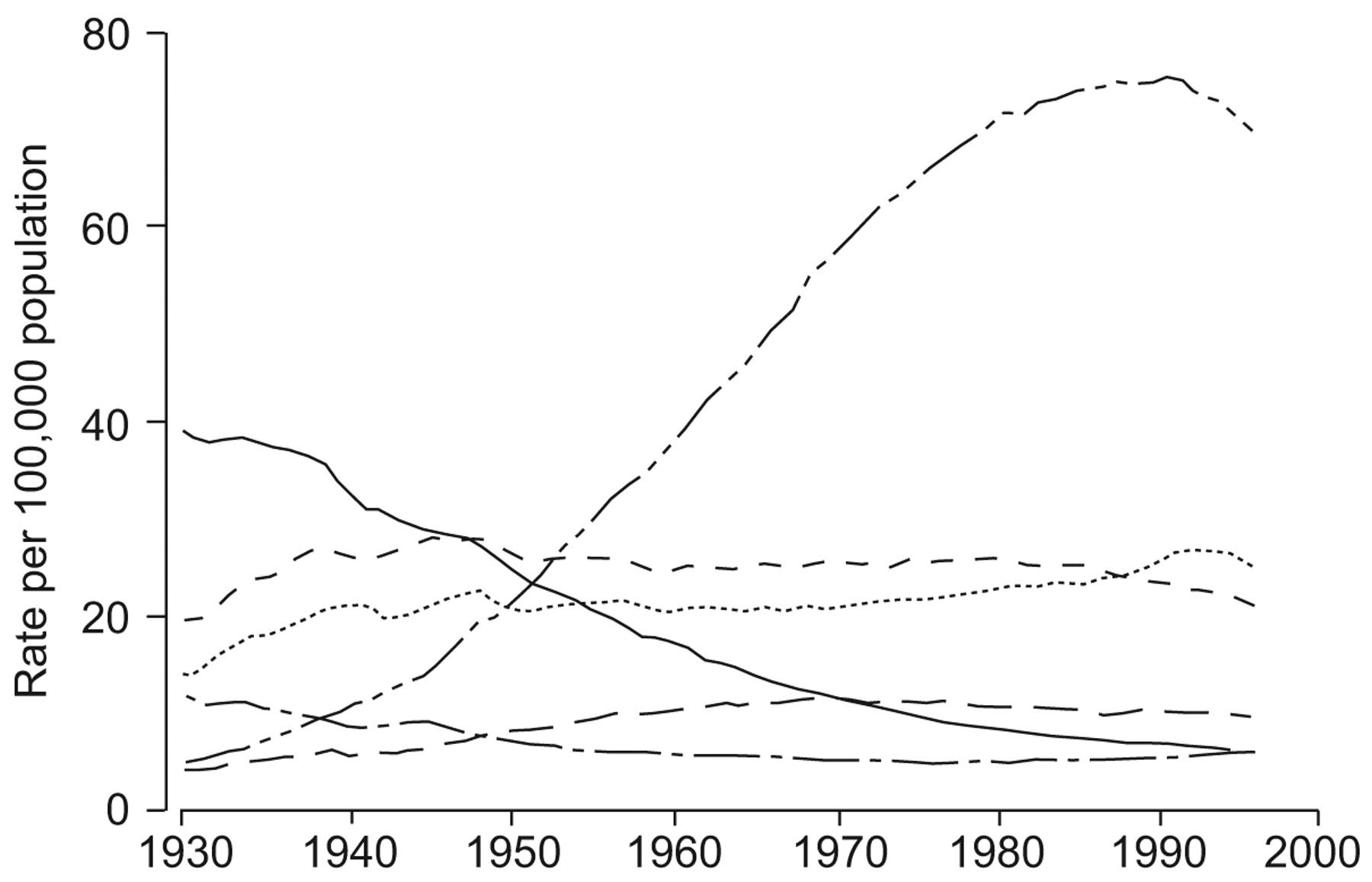 impact of smoking on society pdf