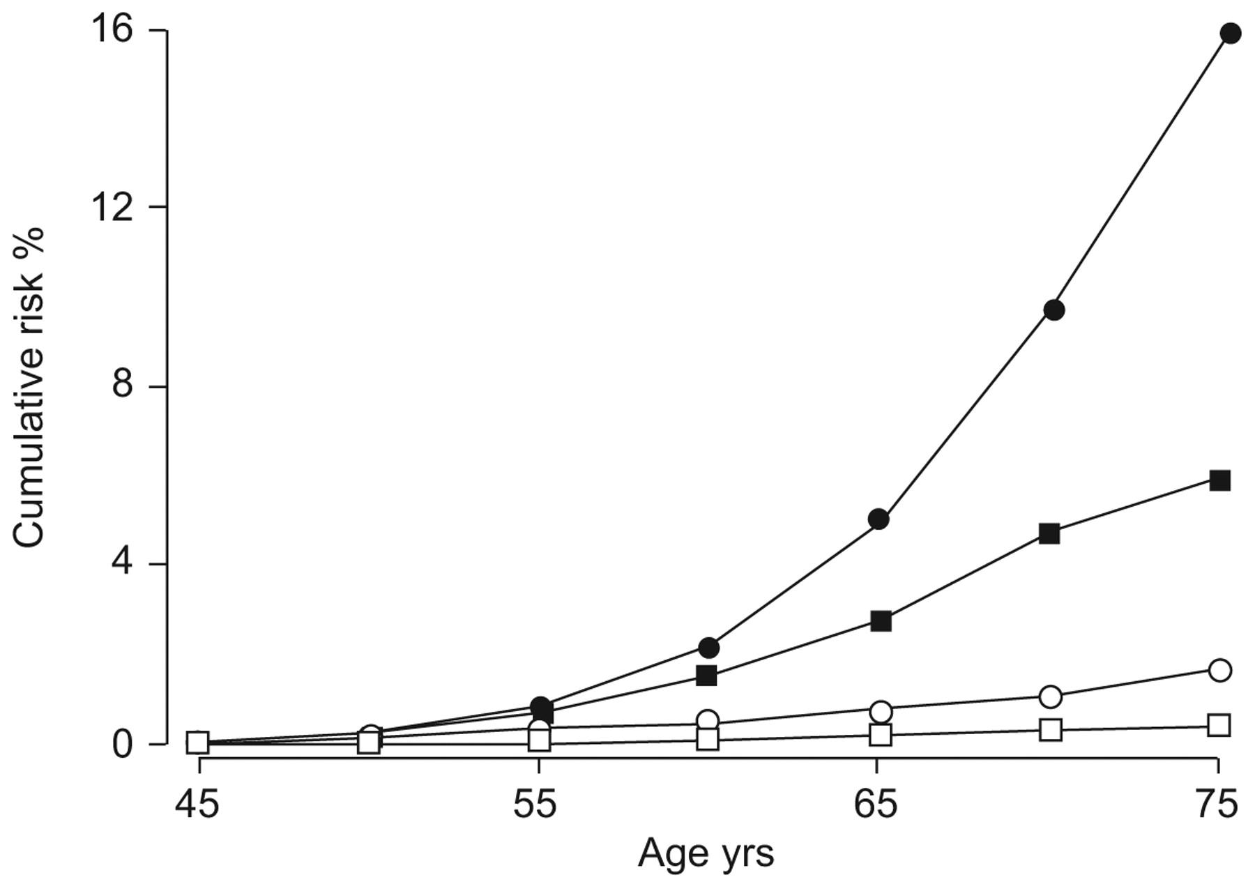 smoking and impact on health | european respiratory society