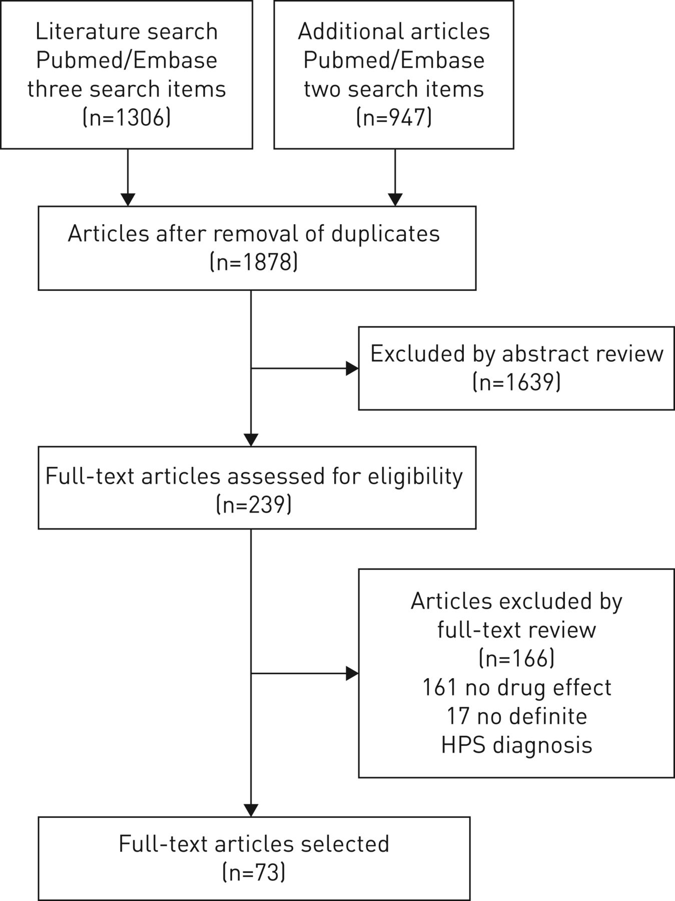 Systematic review of drug effects in humans and models with